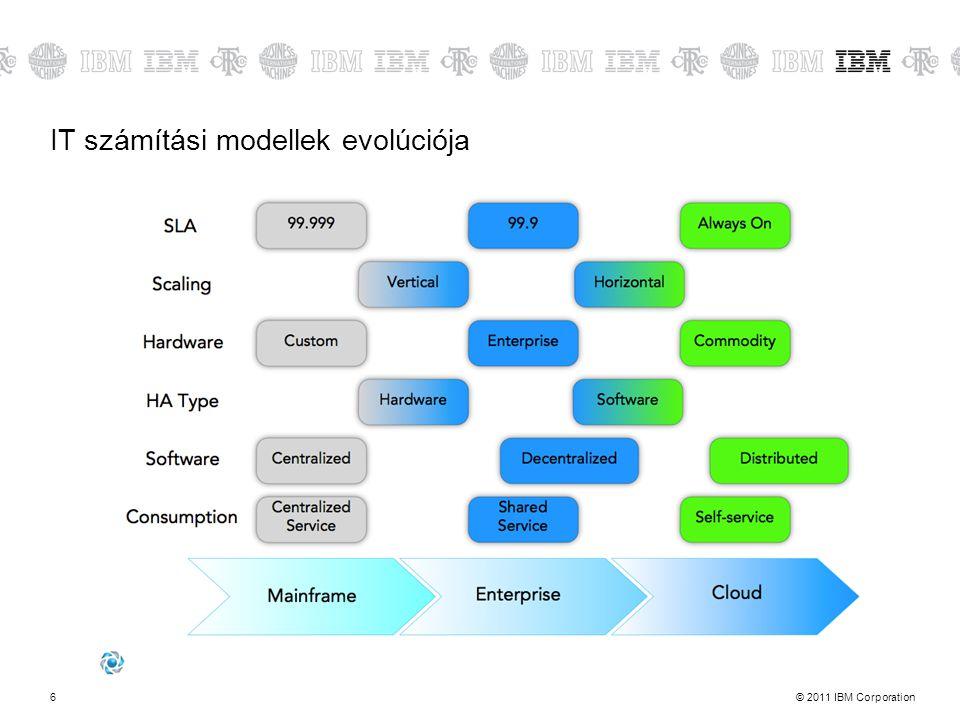 © 2011 IBM Corporation6 IT számítási modellek evolúciója
