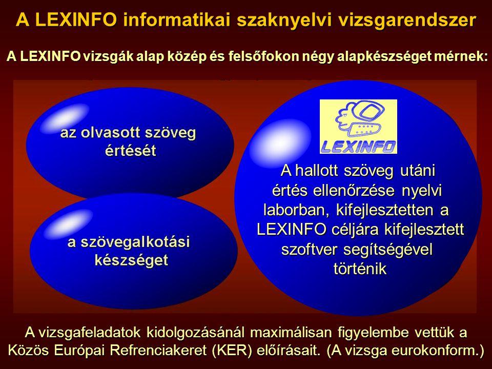 A vizsgafeladatok kidolgozásánál maximálisan figyelembe vettük a Közös Európai Refrenciakeret (KER) előírásait.