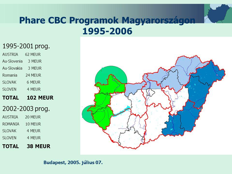 Budapest, 2005.július 07. Phare CBC Programok Magyarországon 1995-2006 1995-2001 prog.