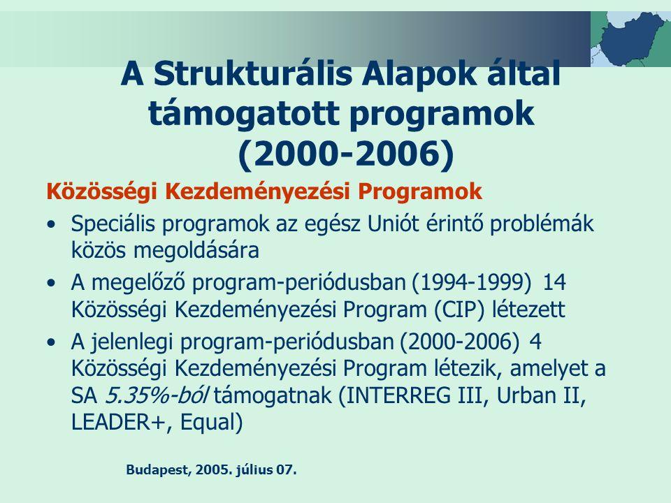 Budapest, 2005. július 07.