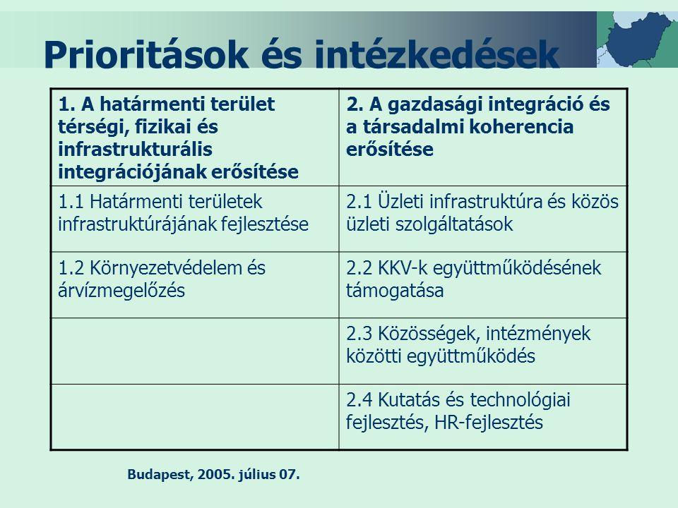 Budapest, 2005. július 07. Prioritások és intézkedések 1.