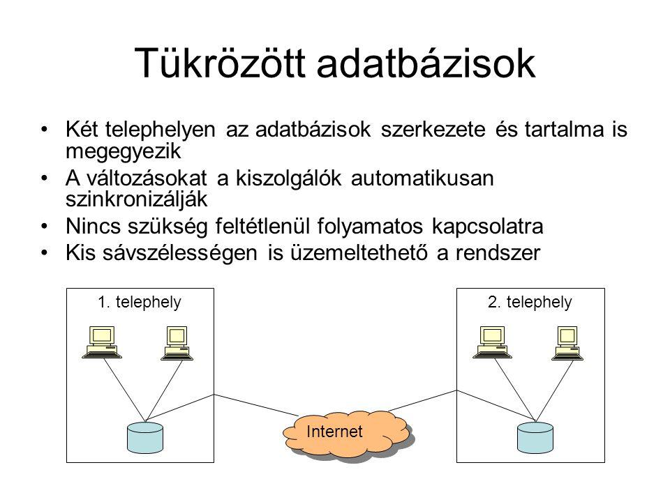 Tükrözött adatbázisok •Két telephelyen az adatbázisok szerkezete és tartalma is megegyezik •A változásokat a kiszolgálók automatikusan szinkronizálják