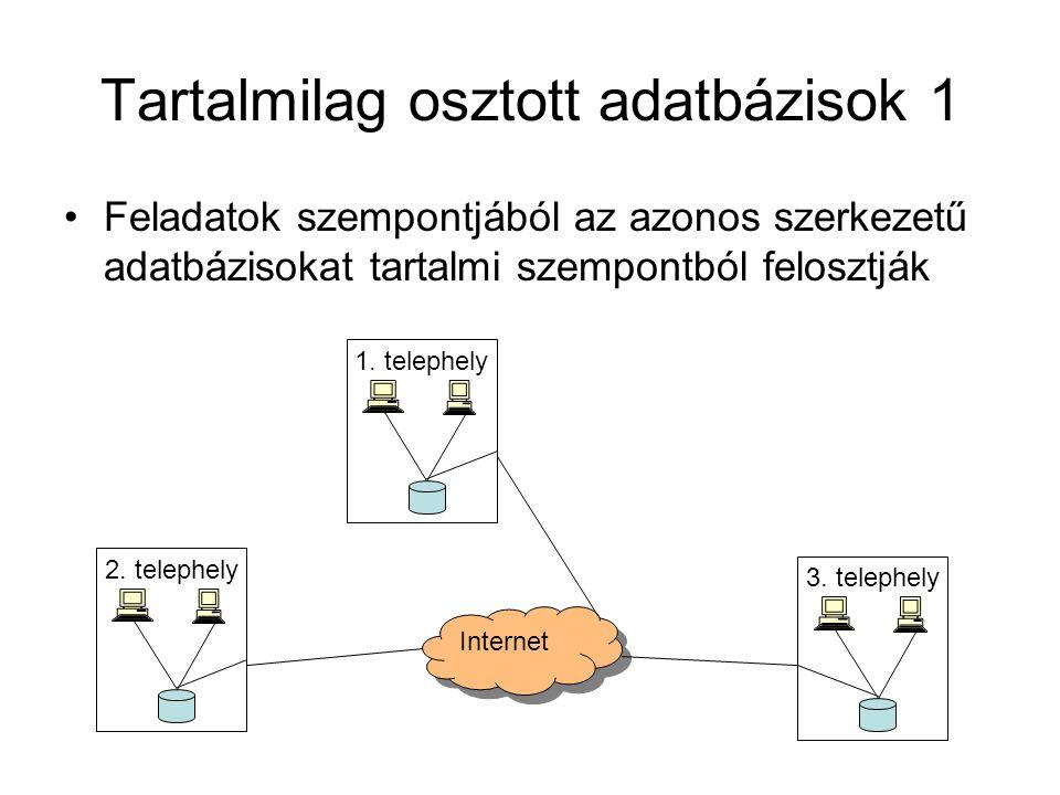 Tartalmilag osztott adatbázisok 1 •Feladatok szempontjából az azonos szerkezetű adatbázisokat tartalmi szempontból felosztják 2. telephely 3. telephel