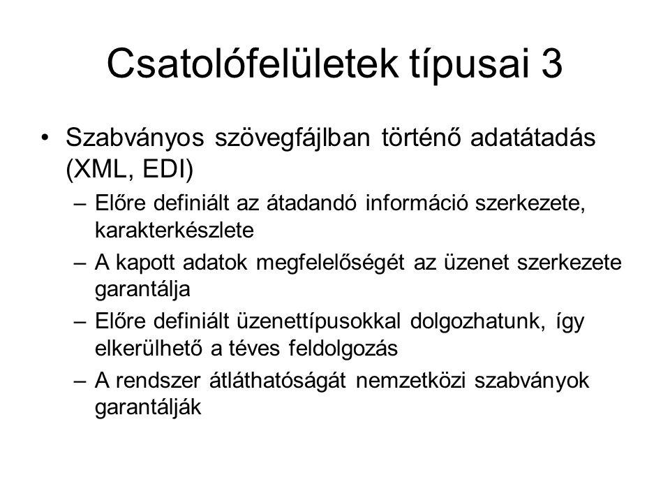 Csatolófelületek típusai 3 •Szabványos szövegfájlban történő adatátadás (XML, EDI) –Előre definiált az átadandó információ szerkezete, karakterkészlet