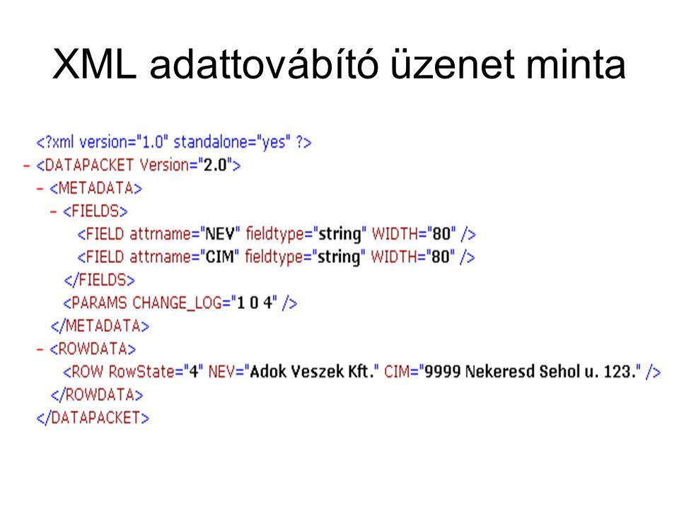 XML adattovábító üzenet minta