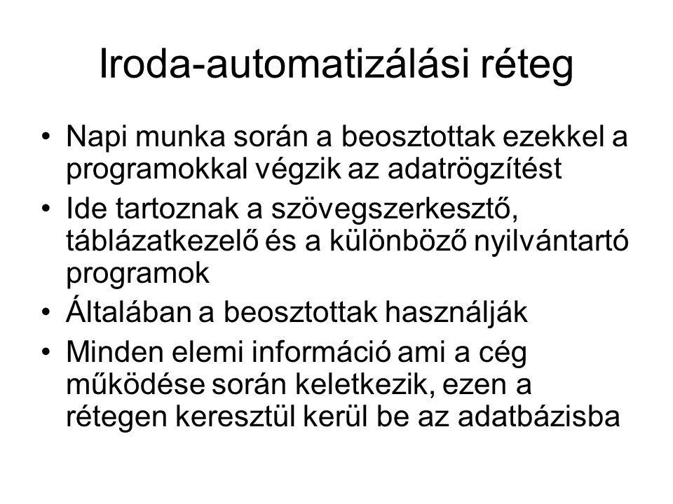 Iroda-automatizálási réteg •Napi munka során a beosztottak ezekkel a programokkal végzik az adatrögzítést •Ide tartoznak a szövegszerkesztő, táblázatk