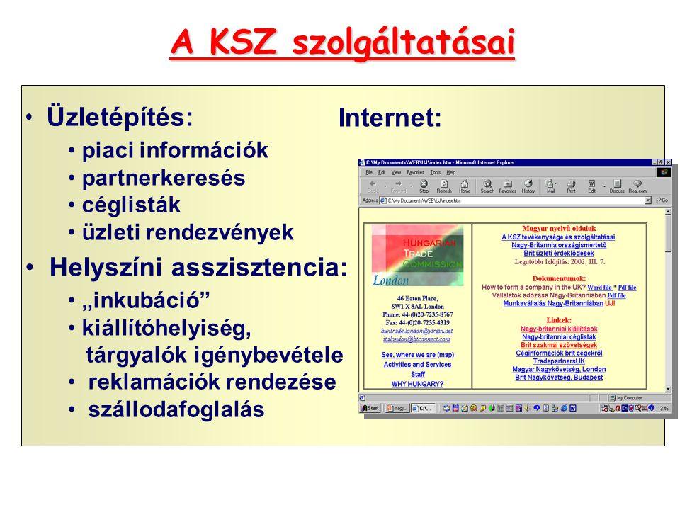 """A KSZ szolgáltatásai • Üzletépítés: • piaci információk • partnerkeresés • céglisták • üzleti rendezvények • Helyszíni asszisztencia: • """"inkubáció • kiállítóhelyiség, tárgyalók igénybevétele • reklamációk rendezése • szállodafoglalás Internet:"""
