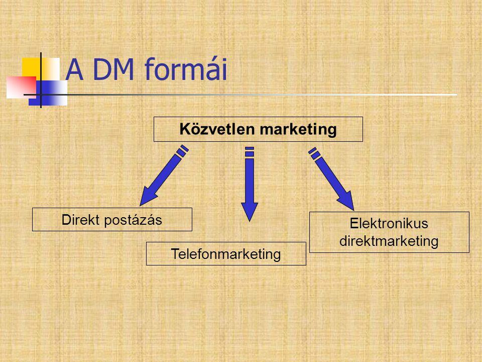  Leginkább használt eszközei:  DM- levélreklám  Postai megrendelés  Különböző reklámeszközök: ( nyereményszelvények, díjmentesen hívható számok, tévébemutatók, internetközlemények) Gyártó vagy viszonteladó  A DM csatorna: Média Fogyasztó vagy felhasználó