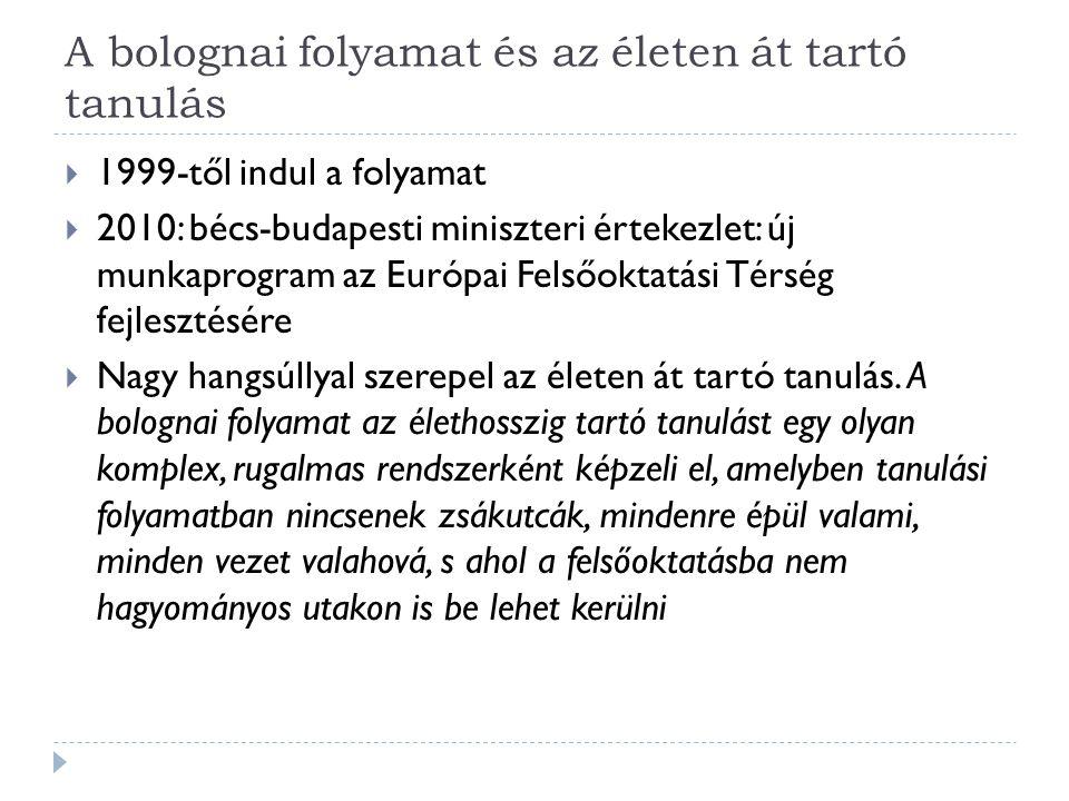 A bolognai folyamat és az életen át tartó tanulás  1999-től indul a folyamat  2010: bécs-budapesti miniszteri értekezlet: új munkaprogram az Európai