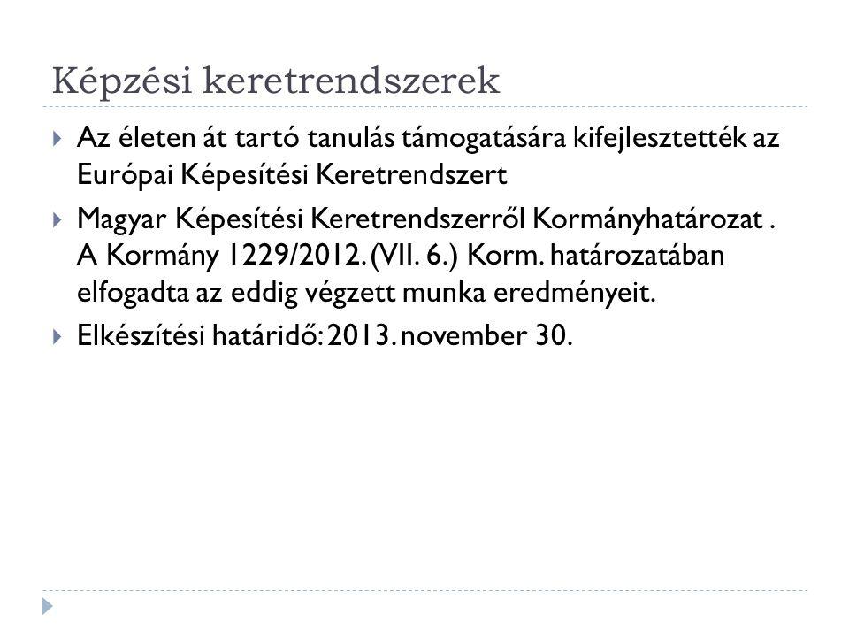 Informális tanulás a magyar közkönyvtárakban  Forrás az Összefogás őszi könyvtári napok és az Internet Fiesta rendezvénysorozatának statisztikája  A könyvtárak regisztrációja egységes formában történik, a rendezvények leírásai szabványosak, tehát sokoldalú statisztikai összevetés válik lehetővé.
