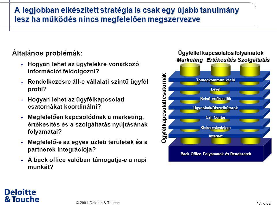 17. oldal © 2001 Deloitte & Touche Ügyféllel kapcsolatos folyamatok Back Office Folyamatok és Rendszerek Ügyfélkapcsolati csatornák Internet Kiskeresk