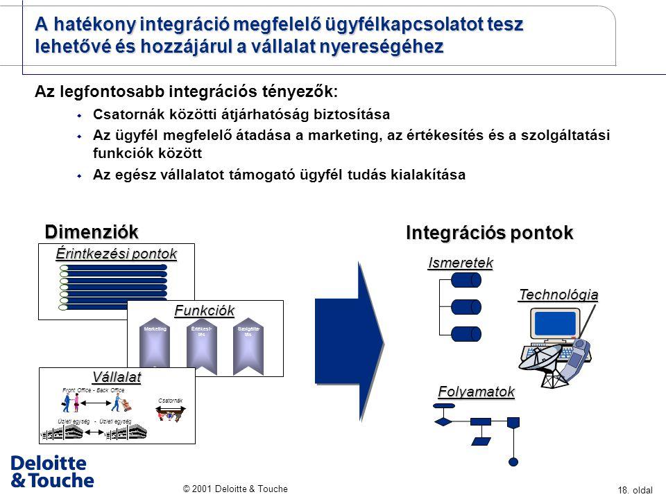 18. oldal © 2001 Deloitte & Touche Érintkezési pontok Dimenziók Ismeretek Technológia Folyamatok Integrációs pontok A hatékony integráció megfelelő üg