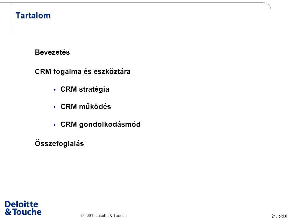 24. oldal © 2001 Deloitte & Touche Tartalom Bevezetés CRM fogalma és eszköztára  CRM stratégia  CRM működés  CRM gondolkodásmód Összefoglalás