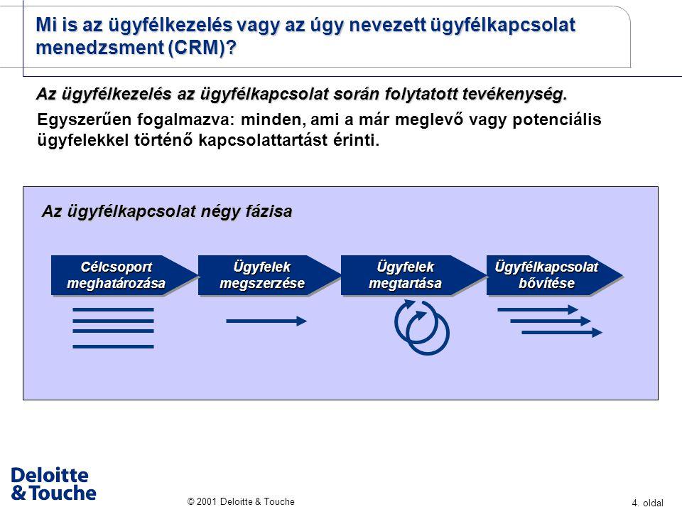 4. oldal © 2001 Deloitte & Touche Az ügyfélkapcsolat négy fázisa Ügyfelek megszerzése Célcsoport meghatározása Ügyfélkapcsolat bővítése Ügyfelek megta