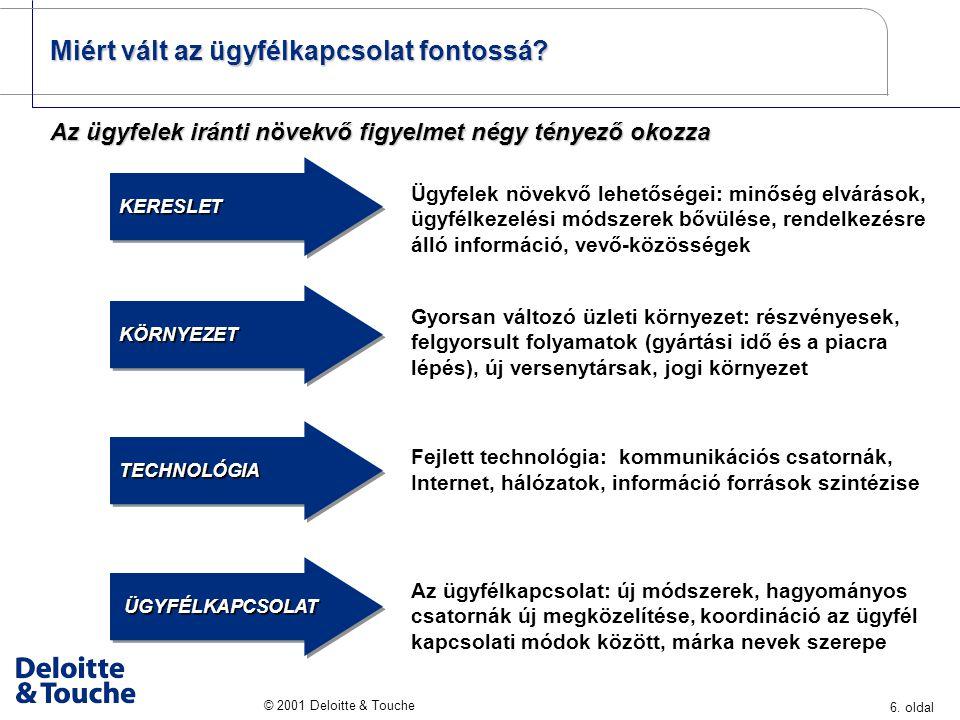6. oldal © 2001 Deloitte & Touche KERESLETKERESLET KÖRNYEZETKÖRNYEZET TECHNOLÓGIATECHNOLÓGIA ÜGYFÉLKAPCSOLAT ÜGYFÉLKAPCSOLAT Az ügyfelek iránti növekv