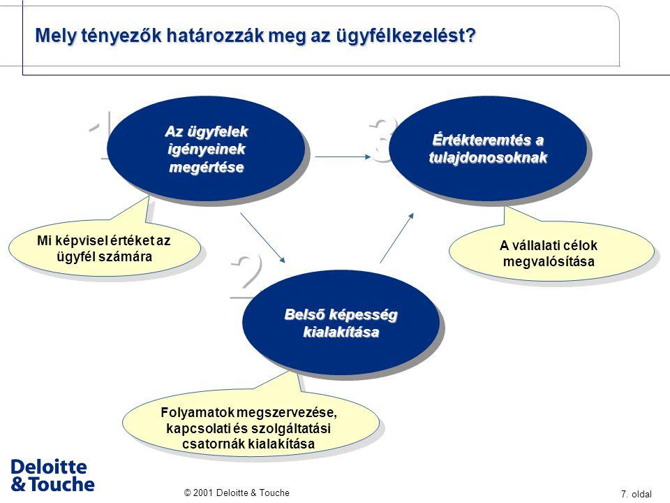7. oldal © 2001 Deloitte & Touche Mi képvisel értéket az ügyfél számára Az ügyfelek igényeinek megértése A vállalati célok megvalósítása Értékteremtés