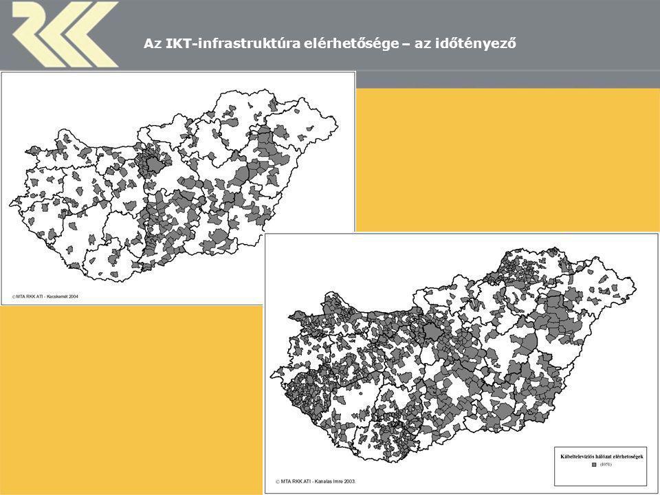 MTA Regionális Kutatások Központja 12 Az IKT-infrastruktúra elérhetősége – az időtényező
