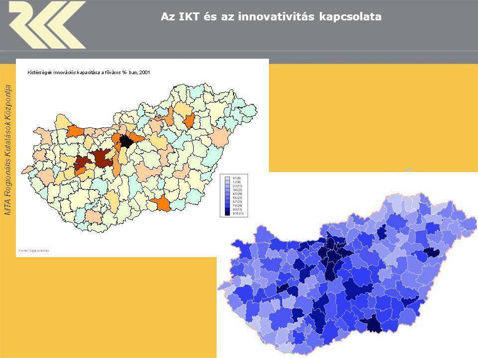 MTA Regionális Kutatások Központja 15 Az IKT és az innovativitás kapcsolata