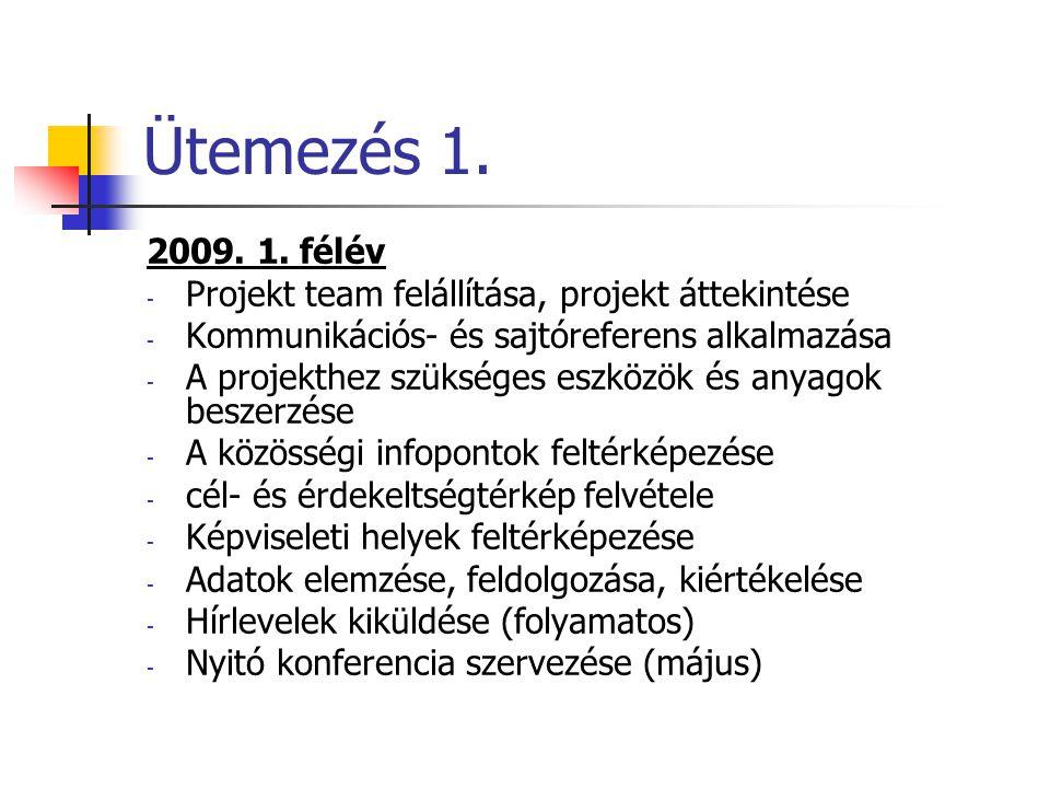 Ütemezés 1. 2009. 1.