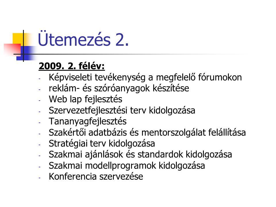 Ütemezés 2. 2009. 2.