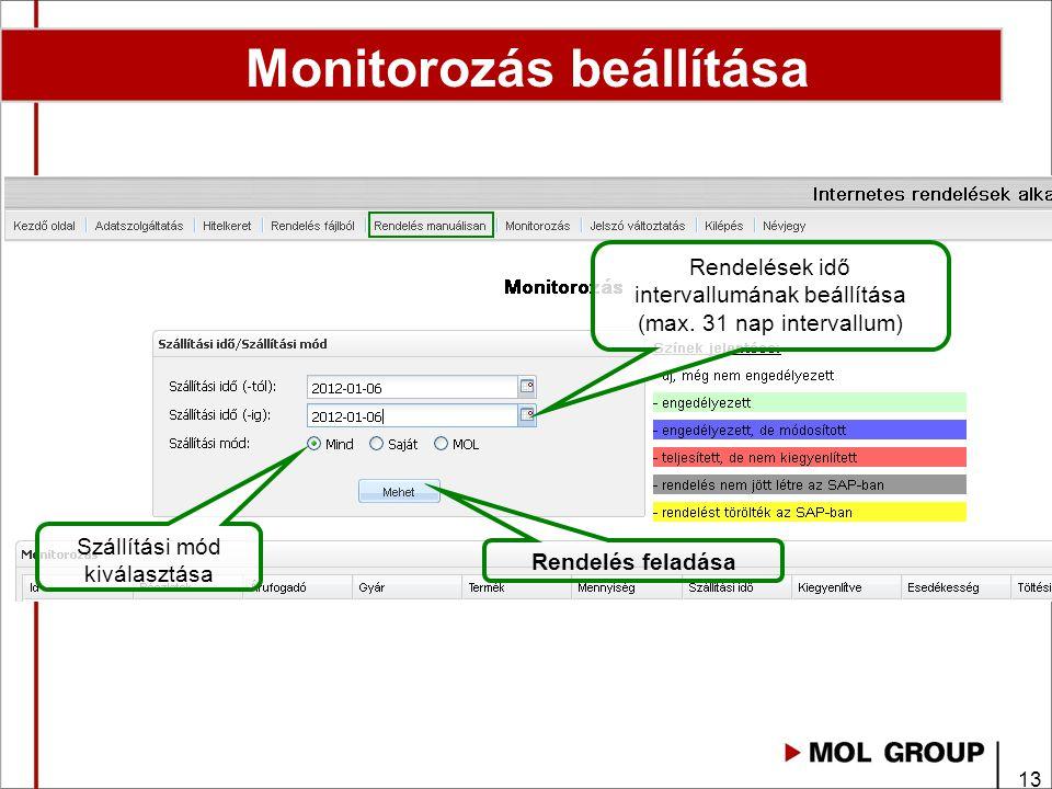 13 Rendelések idő intervallumának beállítása (max. 31 nap intervallum) Szállítási mód kiválasztása Monitorozás beállítása Rendelés feladása