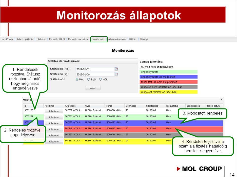 14 1. Rendelések rögzítve, Státusz oszlopban látható, hogy még nincs engedélyezve 2. Rendelés rögzítve, engedélyezve 3. Módosított rendelés Monitorozá