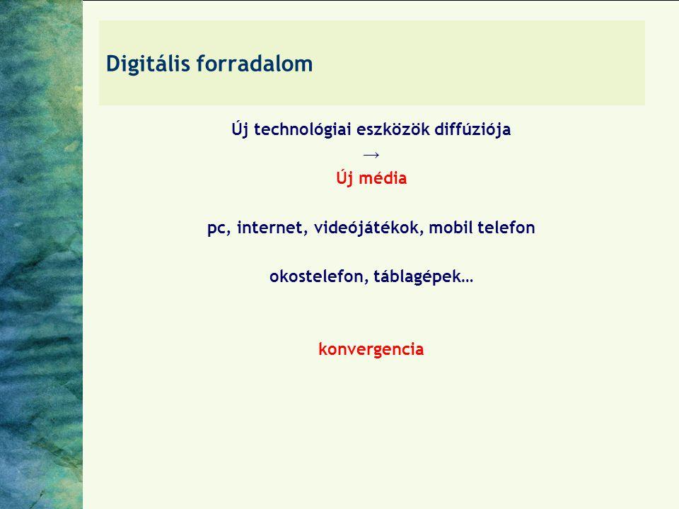 Digitális forradalom Új technológiai eszközök diffúziója → Új média pc, internet, videójátékok, mobil telefon okostelefon, táblagépek… konvergencia