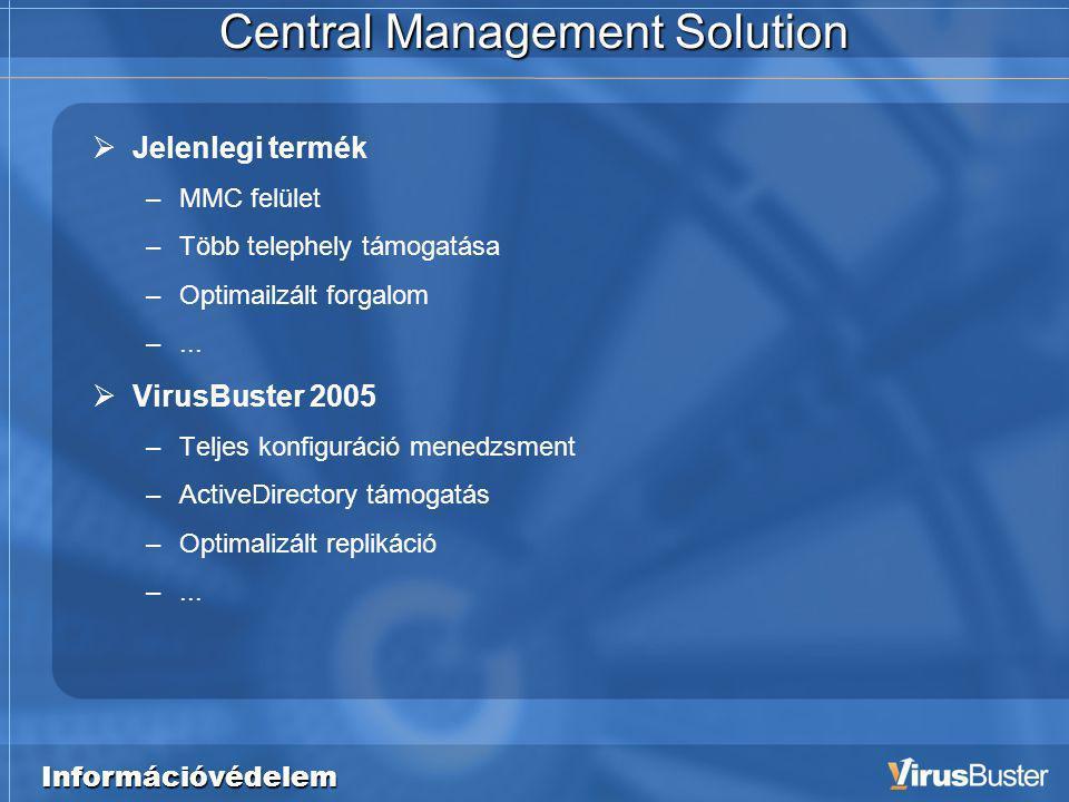 Információvédelem Central Management Solution  Jelenlegi termék –MMC felület –Több telephely támogatása –Optimailzált forgalom –...