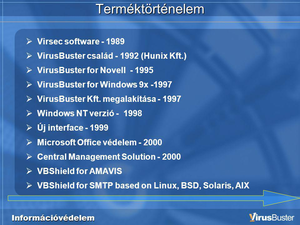 Információvédelem Terméktörténelem  Virsec software - 1989  VirusBuster család - 1992 (Hunix Kft.)  VirusBuster for Novell - 1995  VirusBuster for Windows 9x -1997  VirusBuster Kft.