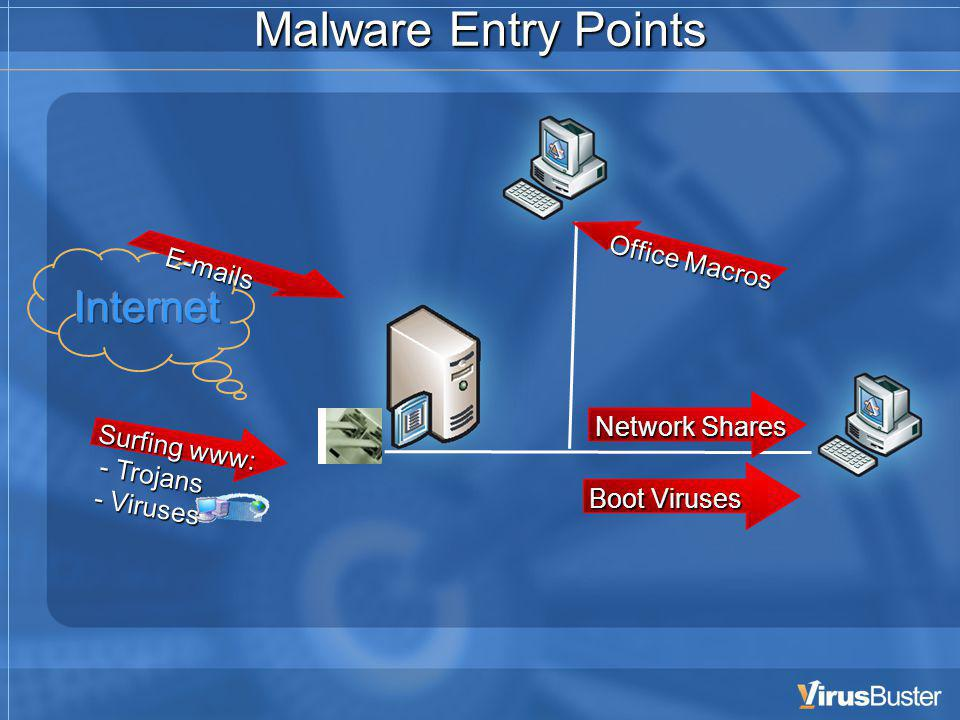 Signature based Anti Virus Quarantine Zero-Hour vírus felismerés Integrated Solution Outbreak Detection Engine Real-time Detection Center AV Gateway Quarantine Clean E-mails