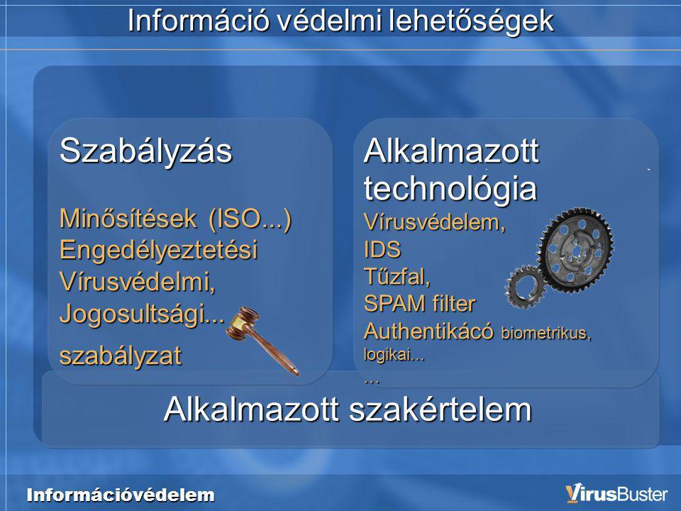 Információvédelem Információ védelmi lehetőségek Alkalmazott szakértelem Szabályzás Minősítések (ISO...) EngedélyeztetésiVírusvédelmi,Jogosultsági...szabályzat Alkalmazott technológia Vírusvédelem, IDS Tűzfal, SPAM filter Authentikácó biometrikus, logikai......