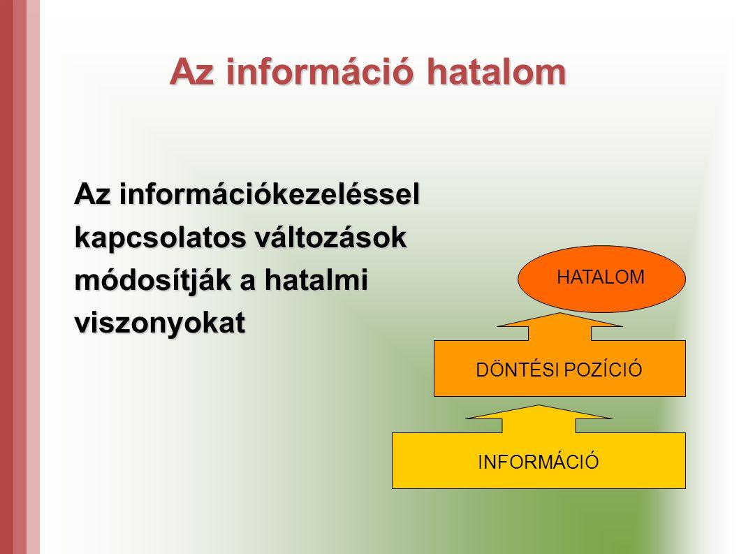Az információ hatalom Az információkezeléssel kapcsolatos változások módosítják a hatalmi viszonyokat INFORMÁCIÓ DÖNTÉSI POZÍCIÓ HATALOM