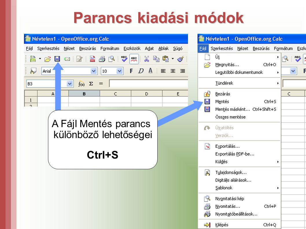 Parancs kiadási módok A Fájl Mentés parancs különböző lehetőségei Ctrl+S