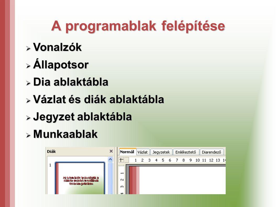 A programablak felépítése  Vonalzók  Állapotsor  Dia ablaktábla  Vázlat és diák ablaktábla  Jegyzet ablaktábla  Munkaablak