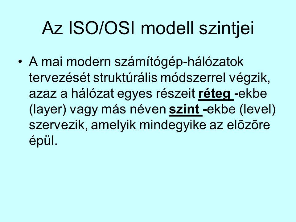 Az ISO/OSI modell szintjei •A mai modern számítógép-hálózatok tervezését struktúrális módszerrel végzik, azaz a hálózat egyes részeit réteg -ekbe (layer) vagy más néven szint -ekbe (level) szervezik, amelyik mindegyike az elõzõre épül.