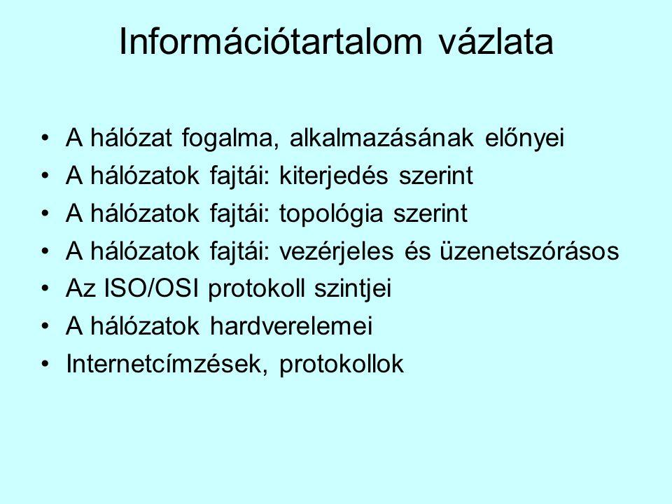 Információtartalom vázlata •A hálózat fogalma, alkalmazásának előnyei •A hálózatok fajtái: kiterjedés szerint •A hálózatok fajtái: topológia szerint •A hálózatok fajtái: vezérjeles és üzenetszórásos •Az ISO/OSI protokoll szintjei •A hálózatok hardverelemei •Internetcímzések, protokollok