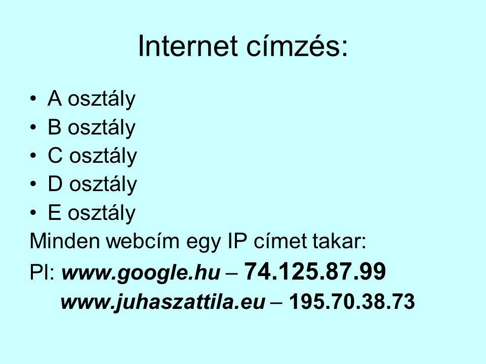 Internet címzés: •A osztály •B osztály •C osztály •D osztály •E osztály Minden webcím egy IP címet takar: Pl: www.google.hu – 74.125.87.99 www.juhaszattila.eu – 195.70.38.73