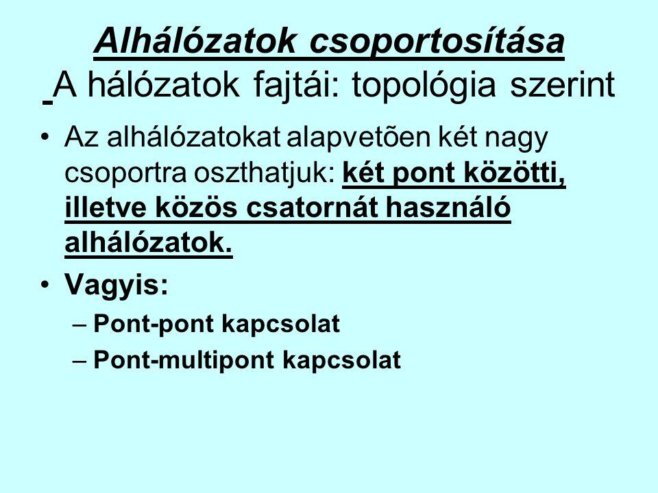 Protokoll: •A kommunikációnál használt szabályok és megállapodások összességét protokollnak (protocol) nevezzük.