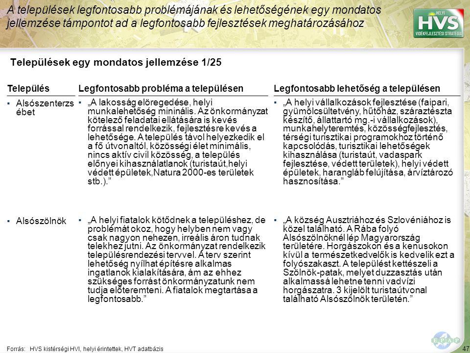 """47 Települések egy mondatos jellemzése 1/25 A települések legfontosabb problémájának és lehetőségének egy mondatos jellemzése támpontot ad a legfontosabb fejlesztések meghatározásához Forrás:HVS kistérségi HVI, helyi érintettek, HVT adatbázis TelepülésLegfontosabb probléma a településen ▪Alsószenterzs ébet ▪""""A lakosság elöregedése, helyi munkalehetőség mininális."""