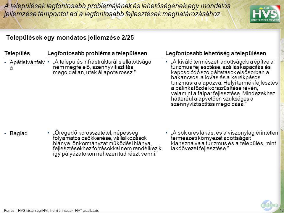 """48 Települések egy mondatos jellemzése 2/25 A települések legfontosabb problémájának és lehetőségének egy mondatos jellemzése támpontot ad a legfontosabb fejlesztések meghatározásához Forrás:HVS kistérségi HVI, helyi érintettek, HVT adatbázis TelepülésLegfontosabb probléma a településen ▪Apátistvánfalv a ▪""""A település infrastrukturális ellátottsága nem megfelelő, szennyvítisztítás megoldatlan, utak állapota rossz. ▪Baglad ▪""""Öregedő korösszetétel, népesség folyamatos csökkenése, vállalkozások hiánya, önkormányzat működési hiánya, fejlesztésekhez forrásokkal nem rendelkezik így pályázatokon nehezen tud részt venni. Legfontosabb lehetőség a településen ▪""""A kiváló természeti adottságokra építve a turizmus fejlesztése, szálláskapacitás és kapcsolódó szolgáltatások elsősorban a bakancsos, a lovas és a kerékpásos turizmusra alapozva."""