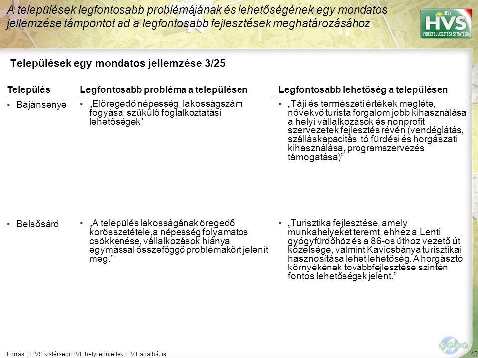 """49 Települések egy mondatos jellemzése 3/25 A települések legfontosabb problémájának és lehetőségének egy mondatos jellemzése támpontot ad a legfontosabb fejlesztések meghatározásához Forrás:HVS kistérségi HVI, helyi érintettek, HVT adatbázis TelepülésLegfontosabb probléma a településen ▪Bajánsenye ▪""""Elöregedő népesség, lakosságszám fogyása, szűkülő foglalkoztatási lehetőségek ▪Belsősárd ▪""""A település lakosságának öregedő korösszetétele,a népesség folyamatos csökkenése, vállalkozások hiánya egymással összeföggő problémakört jelenít meg. Legfontosabb lehetőség a településen ▪""""Táji és természeti értékek megléte, növekvő turista forgalom jobb kihasználása a helyi vállalkozások és nonprofit szervezetek fejlesztés révén (vendéglátás, szálláskapacitás, tó fürdési és horgászati kihasználása, programszervezés támogatása) ▪""""Turisztika fejlesztése, amely munkahelyeket teremt, ehhez a Lenti gyógyfürdőhöz és a 86-os úthoz vezető út közelsége, valmint Kavicsbánya turisztikai hasznosítása lehet lehetőség."""