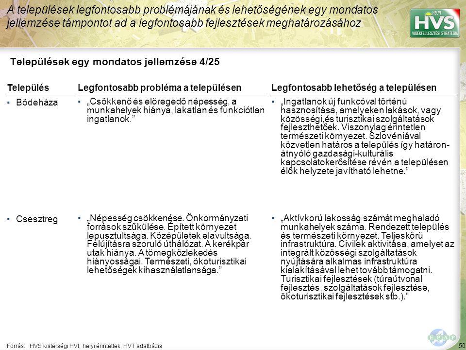 """50 Települések egy mondatos jellemzése 4/25 A települések legfontosabb problémájának és lehetőségének egy mondatos jellemzése támpontot ad a legfontosabb fejlesztések meghatározásához Forrás:HVS kistérségi HVI, helyi érintettek, HVT adatbázis TelepülésLegfontosabb probléma a településen ▪Bödeháza ▪""""Csökkenő és elöregedő népesség, a munkahelyek hiánya, lakatlan és funkciótlan ingatlanok. ▪Csesztreg ▪""""Népesség csökkenése."""