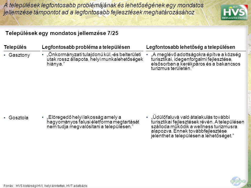 """53 Települések egy mondatos jellemzése 7/25 A települések legfontosabb problémájának és lehetőségének egy mondatos jellemzése támpontot ad a legfontosabb fejlesztések meghatározásához Forrás:HVS kistérségi HVI, helyi érintettek, HVT adatbázis TelepülésLegfontosabb probléma a településen ▪Gasztony ▪""""Önkormányzati tulajdonú kül,-és belterületi utak rossz állapota, helyi munkalehetőségek hiánya. ▪Gosztola ▪""""Elöregedő helyi lakosság amely a hagyományos falusi életforma megtartását nem tudja megvalósítani a településen. Legfontosabb lehetőség a településen ▪""""A meglévő adottságokra építve a község turisztikai, idegenforgalmi fejlesztése, elsősorban a kerékpáros és a bakancsos turizmus területén. ▪""""Üdülőfaluvá való átalakulás további turisztikai fejlesztések révén."""