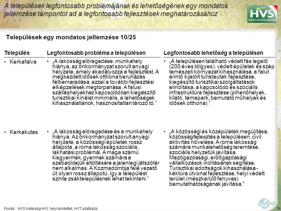 """56 Települések egy mondatos jellemzése 10/25 A települések legfontosabb problémájának és lehetőségének egy mondatos jellemzése támpontot ad a legfontosabb fejlesztések meghatározásához Forrás:HVS kistérségi HVI, helyi érintettek, HVT adatbázis TelepülésLegfontosabb probléma a településen ▪Kerkafalva ▪""""A lakosság elöregedése, munkahely hiánya, az önkormányzat szorult anyagi helyzete, amely akadályozza a fejlesztést."""