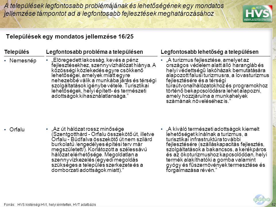 """62 Települések egy mondatos jellemzése 16/25 A települések legfontosabb problémájának és lehetőségének egy mondatos jellemzése támpontot ad a legfontosabb fejlesztések meghatározásához Forrás:HVS kistérségi HVI, helyi érintettek, HVT adatbázis TelepülésLegfontosabb probléma a településen ▪Nemesnép ▪""""Elöregedett lakosság, kevés a pénz fejlesztésekhez, szennyvízhálózat hiánya."""