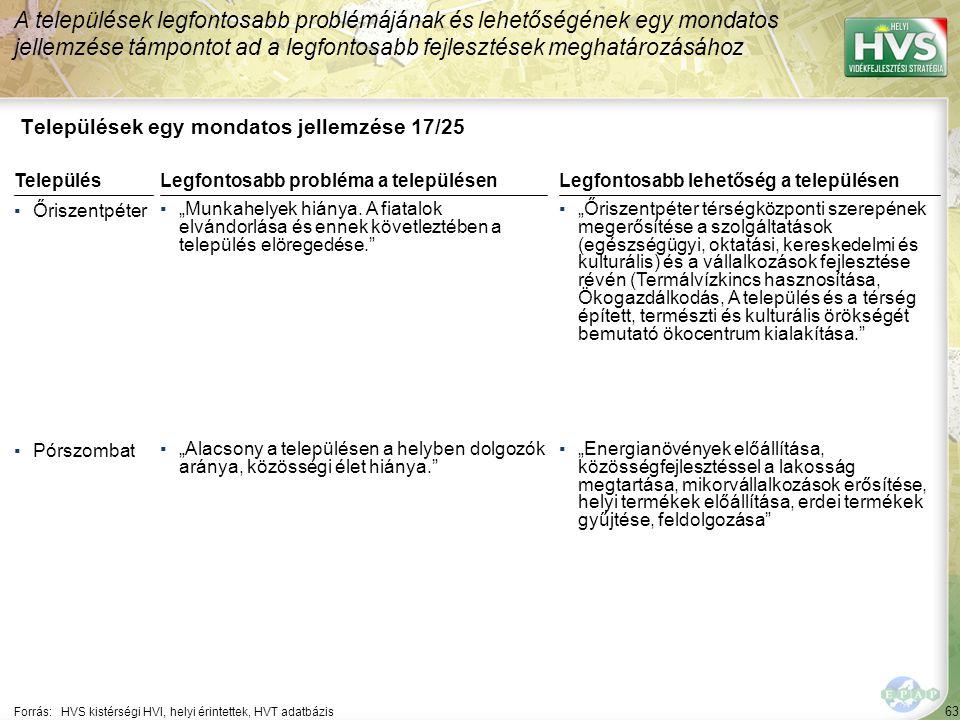 """63 Települések egy mondatos jellemzése 17/25 A települések legfontosabb problémájának és lehetőségének egy mondatos jellemzése támpontot ad a legfontosabb fejlesztések meghatározásához Forrás:HVS kistérségi HVI, helyi érintettek, HVT adatbázis TelepülésLegfontosabb probléma a településen ▪Őriszentpéter ▪""""Munkahelyek hiánya."""