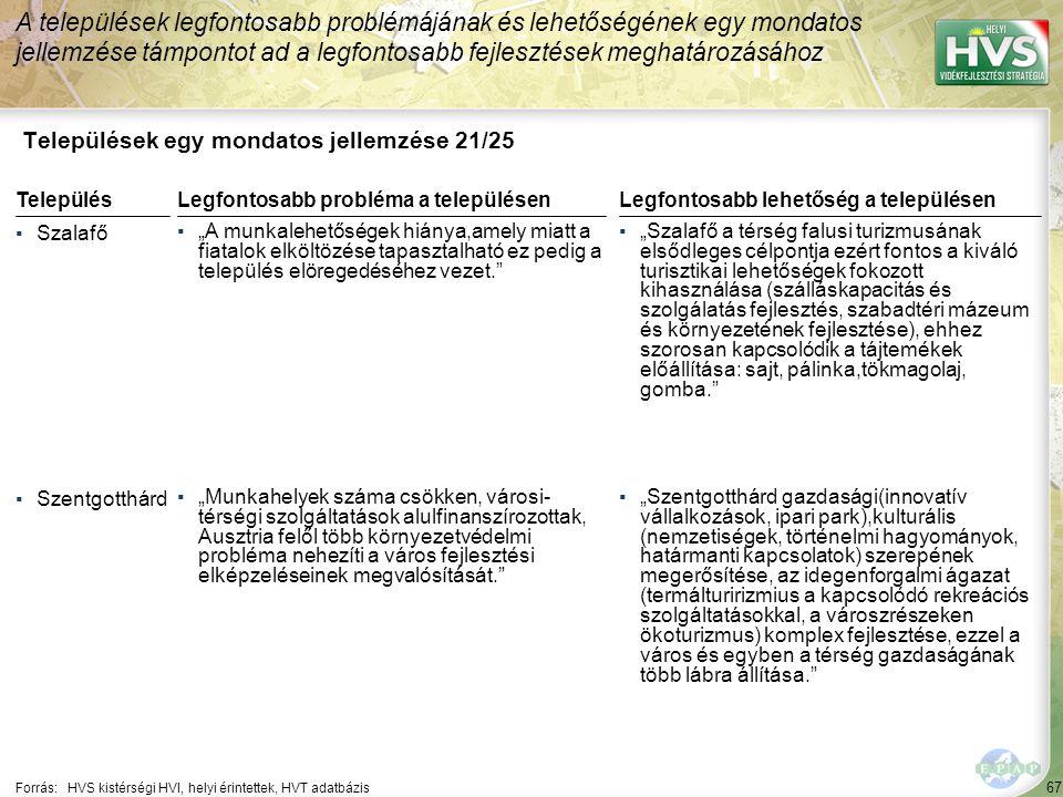 """67 Települések egy mondatos jellemzése 21/25 A települések legfontosabb problémájának és lehetőségének egy mondatos jellemzése támpontot ad a legfontosabb fejlesztések meghatározásához Forrás:HVS kistérségi HVI, helyi érintettek, HVT adatbázis TelepülésLegfontosabb probléma a településen ▪Szalafő ▪""""A munkalehetőségek hiánya,amely miatt a fiatalok elköltözése tapasztalható ez pedig a település elöregedéséhez vezet. ▪Szentgotthárd ▪""""Munkahelyek száma csökken, városi- térségi szolgáltatások alulfinanszírozottak, Ausztria felől több környezetvédelmi probléma nehezíti a város fejlesztési elképzeléseinek megvalósítását. Legfontosabb lehetőség a településen ▪""""Szalafő a térség falusi turizmusának elsődleges célpontja ezért fontos a kiváló turisztikai lehetőségek fokozott kihasználása (szálláskapacitás és szolgálatás fejlesztés, szabadtéri mázeum és környezetének fejlesztése), ehhez szorosan kapcsolódik a tájtemékek előállítása: sajt, pálinka,tökmagolaj, gomba. ▪""""Szentgotthárd gazdasági(innovatív vállalkozások, ipari park),kulturális (nemzetiségek, történelmi hagyományok, határmanti kapcsolatok) szerepének megerősítése, az idegenforgalmi ágazat (termálturirizmius a kapcsolódó rekreációs szolgáltatásokkal, a városzrészeken ökoturizmus) komplex fejlesztése, ezzel a város és egyben a térség gazdaságának több lábra állítása."""