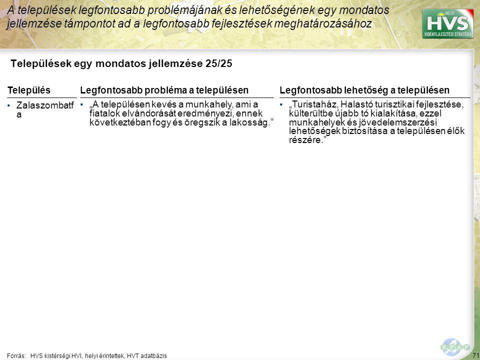 """71 Települések egy mondatos jellemzése 25/25 A települések legfontosabb problémájának és lehetőségének egy mondatos jellemzése támpontot ad a legfontosabb fejlesztések meghatározásához Forrás:HVS kistérségi HVI, helyi érintettek, HVT adatbázis TelepülésLegfontosabb probléma a településen ▪Zalaszombatf a ▪""""A településen kevés a munkahely, ami a fiatalok elvándorását eredményezi, ennek következtéban fogy és öregszik a lakosság. Legfontosabb lehetőség a településen ▪""""Turistaház, Halastó turisztikai fejlesztése, külterültbe újabb tó kialakítása, ezzel munkahelyek és jövedelemszerzési lehetőségek biztosítása a településen élők részére."""