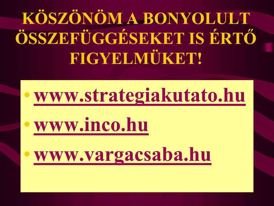 KÖSZÖNÖM A BONYOLULT ÖSSZEFÜGGÉSEKET IS ÉRTŐ FIGYELMÜKET! •www.strategiakutato.huwww.strategiakutato.hu •www.inco.huwww.inco.hu •www.vargacsaba.huwww.