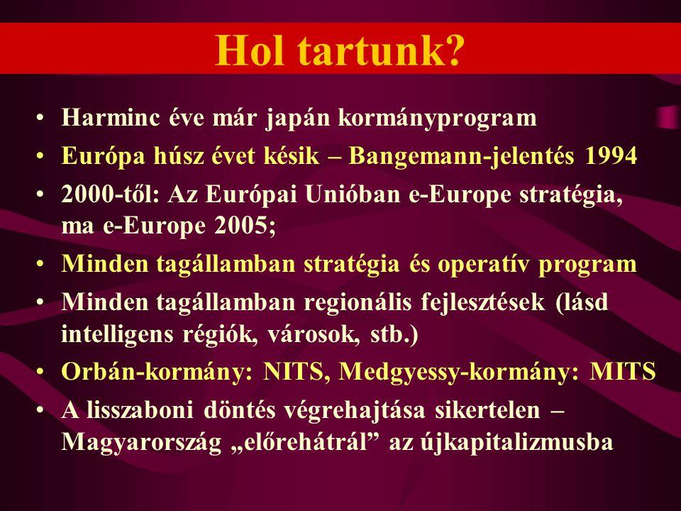 Hol tartunk? •Harminc éve már japán kormányprogram •Európa húsz évet késik – Bangemann-jelentés 1994 •2000-től: Az Európai Unióban e-Europe stratégia,